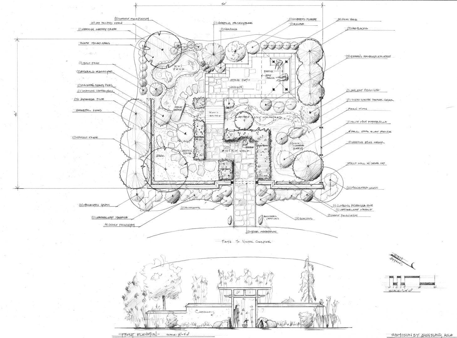 Botanical garden of the ozarks masterplan